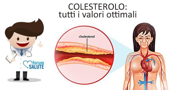 colesterolo-donna_6479021835